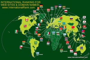 world ranking , world , ranking , web , rank